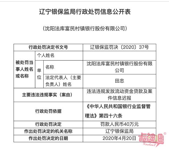 发放个人贷款用途不合规,沈阳辽中富民村镇银行收5份罚单
