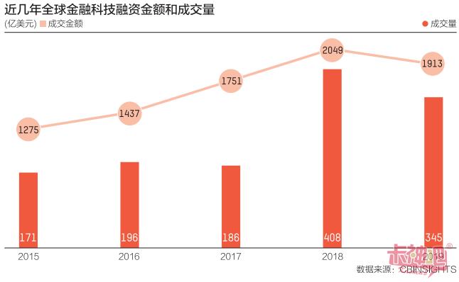专家观点丨绿色信贷仅占10%,金融科技如何推动中国绿色金融发展